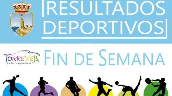 (Español) Resultados Deportivos Fin de Semana 28 y 29 de Septiembre