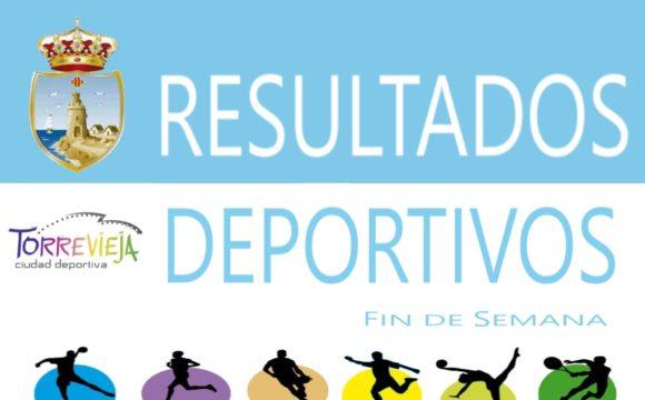 (Español) Resultados fin de semana 23 y 24 de noviembre 2019