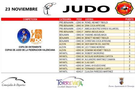 JUDO CLUB TORREVIEJA