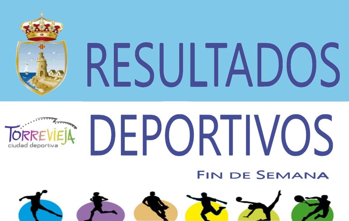 (Español) Resultados Deportivos del fin de semana 15 y 16 de febrero