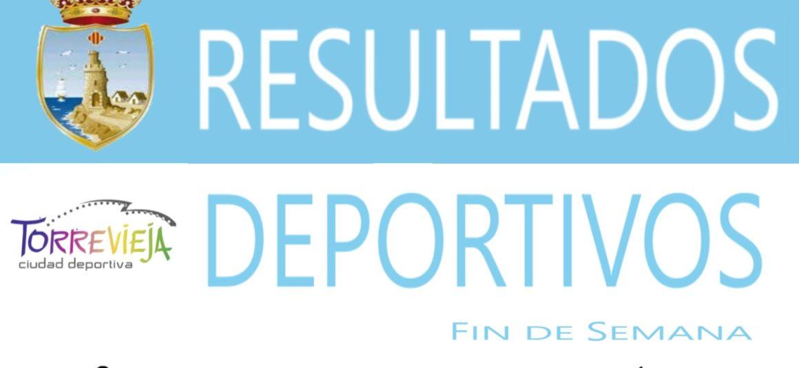 Resultados Deportivos Fin de Semana 16 y 17 Noviembre