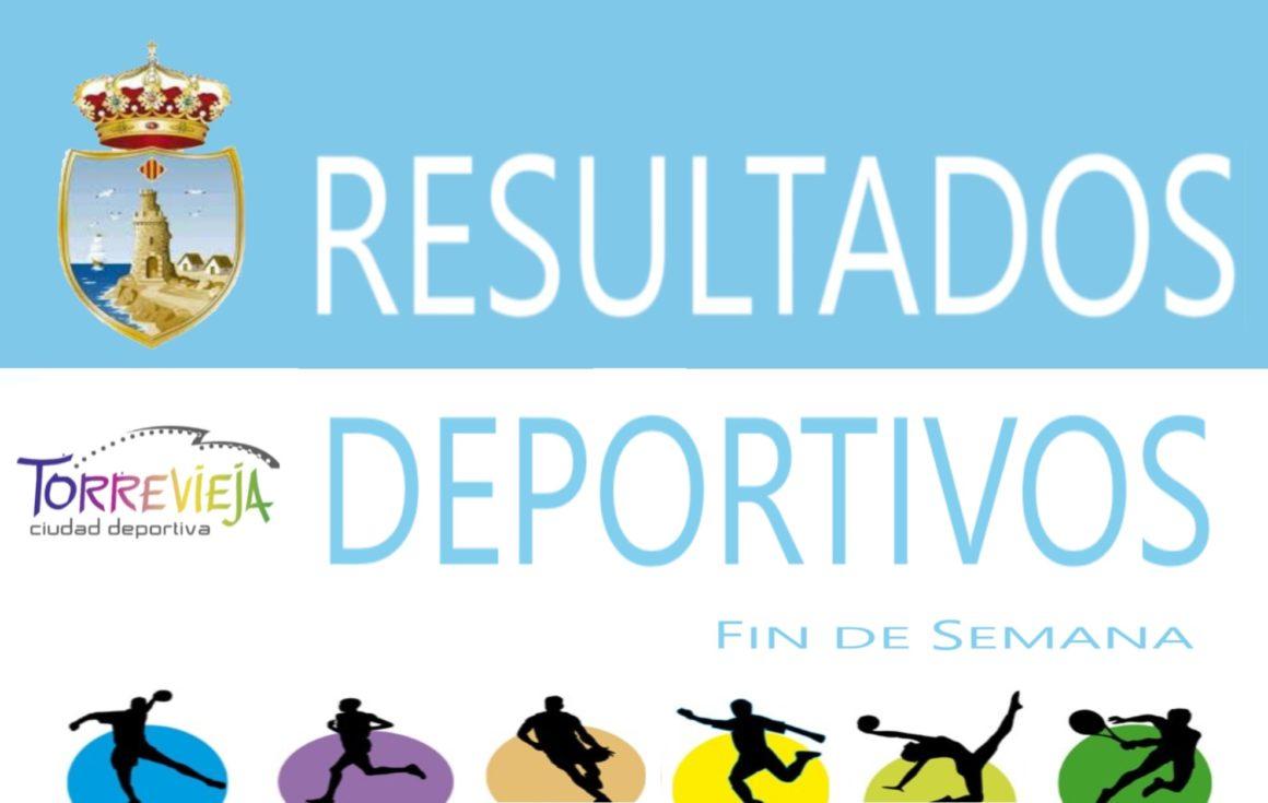 (Español) Resultados deportivos del fin de semana 26 y 27 de octubre 2019