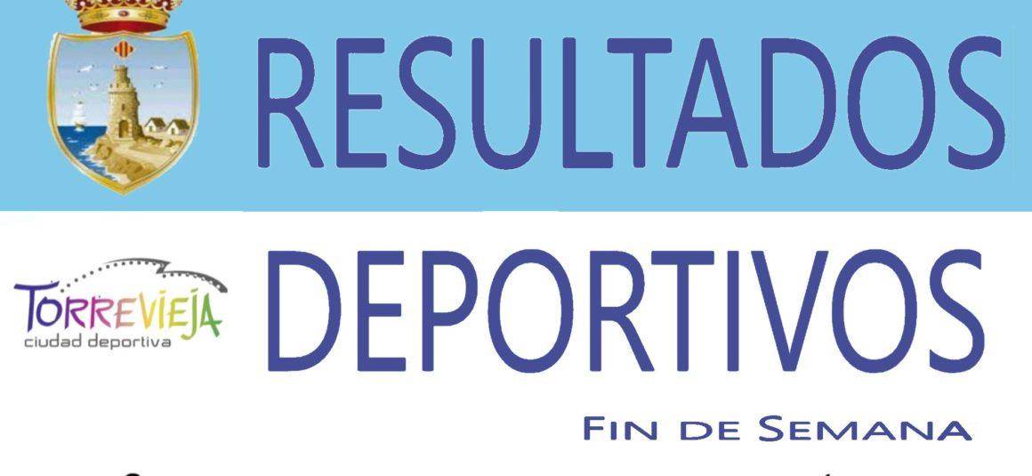 (Español) Resultados del fin de semana 25 y 26 de enero de 2020
