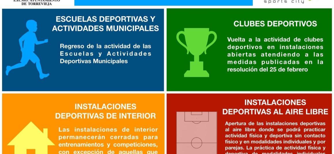 (Español) ⚽️🏀🤾🏻El deporte regresa a las instalaciones deportivas bajo la normativa sanitaria.
